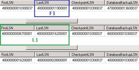 FirstLSN F1 vs FirstLSN và LastLSN của L1